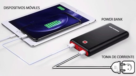 conexion-power-bank